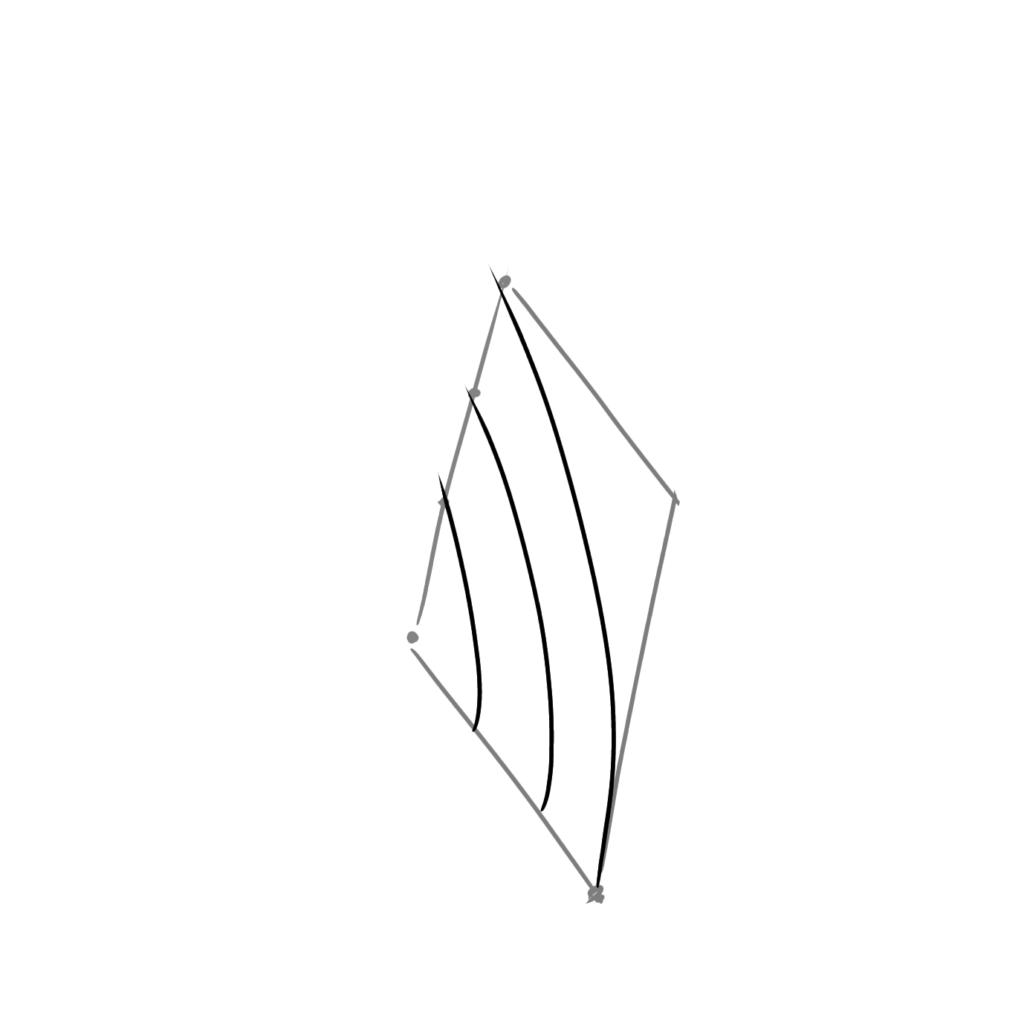 関節の位置を平面上に記す