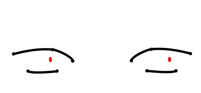 瞳孔の真ん中をメモ