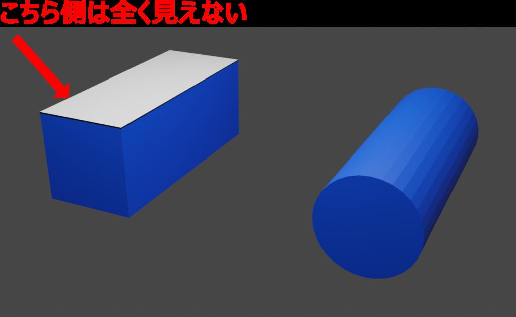 直方体はてっぺんより向こうが見えない