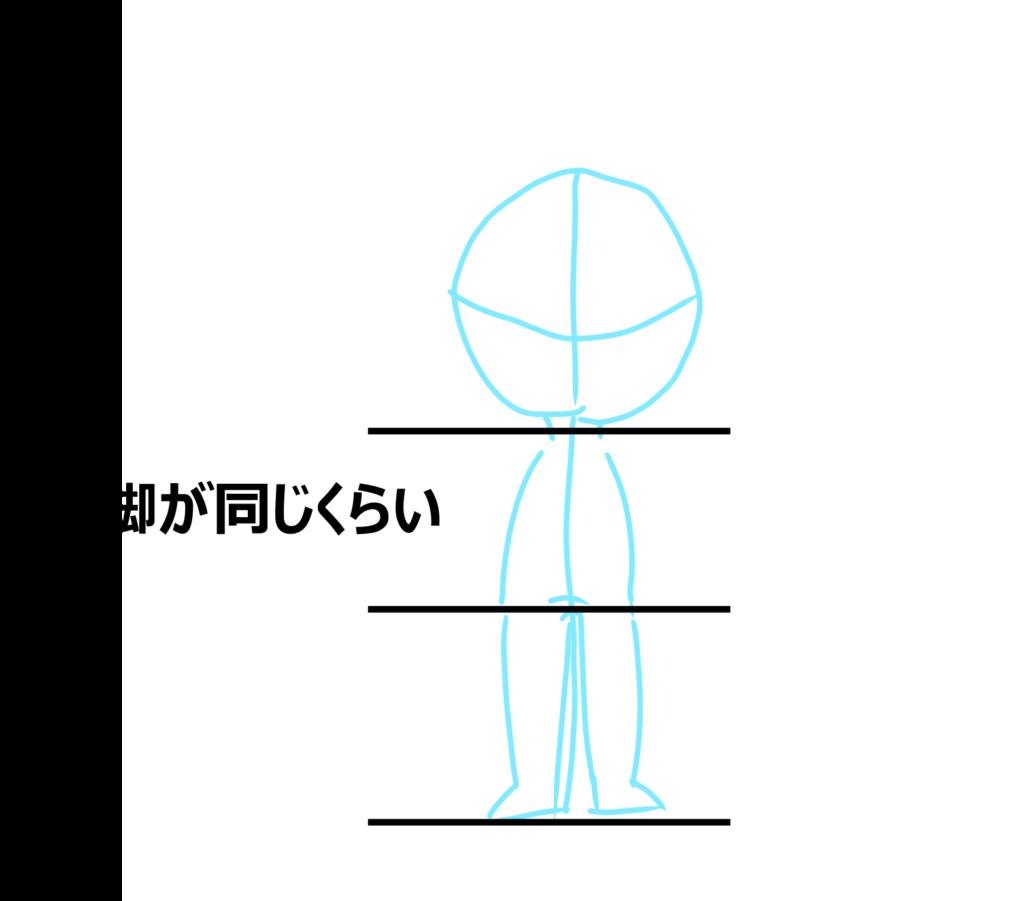 胴と脚が同じって覚えやすいね