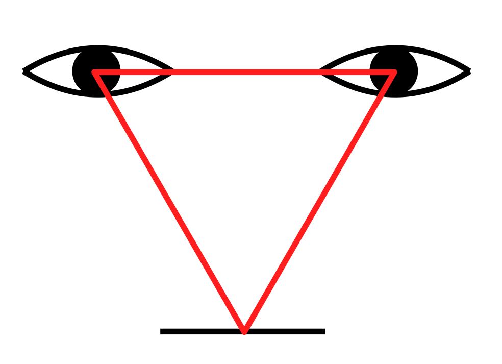顔の中に正三角形を入れる
